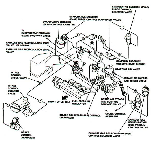 this part is easy to get to.. the other end is the bugger!  Here is the Vacuum Schematic you need to print out and...