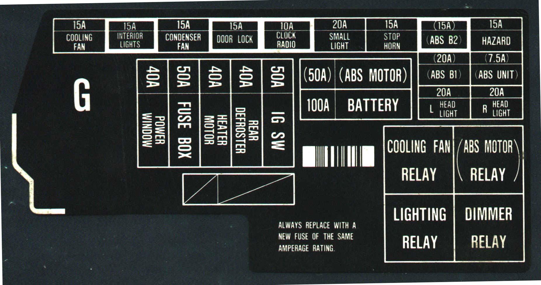 1990 Honda Prelude Fuse Box Diagram - Wiring Diagrams on 92 honda radio wiring, alternator charging schematic, alternator regulator schematic,